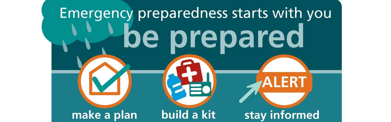 Emergency Prepardedness Starts With You